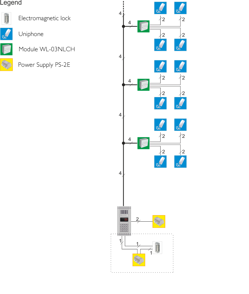 Magnificent Intercom Wl 03Nl Uniphone X 2 Door Phone Genway Kit Ebay Wiring Digital Resources Otenewoestevosnl